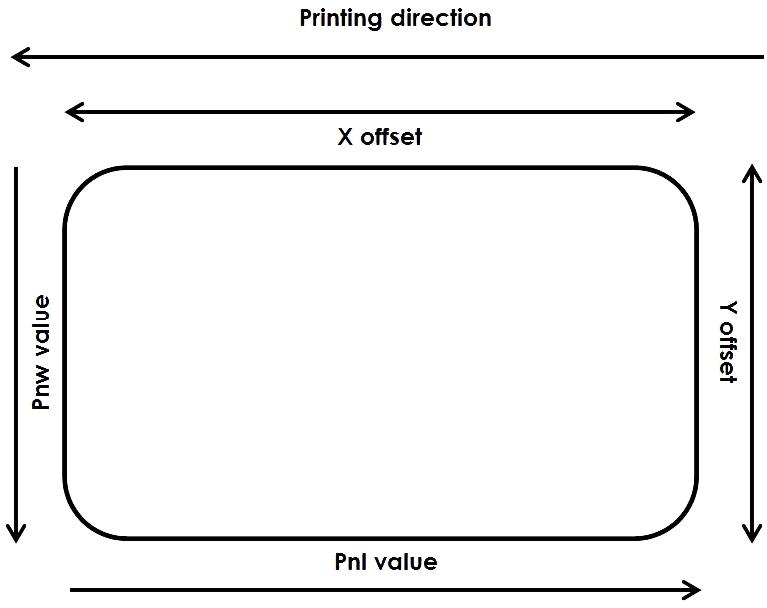 Offset adjustment procedure for the Zenius / Primacy